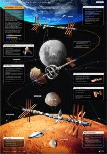 Mars'ta şehircilik anlayışı nasıl olacak? - ozelkalem.com.tr